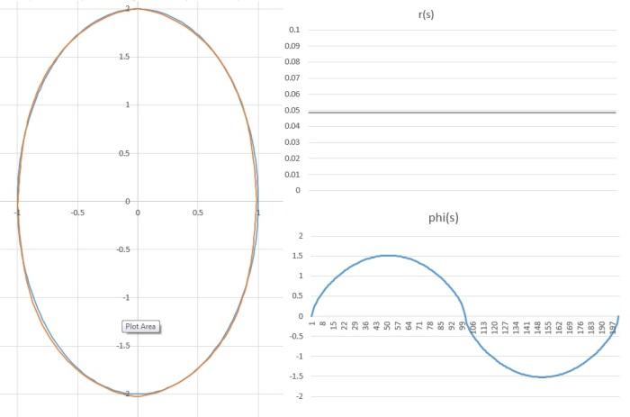 ellipse-constant-r